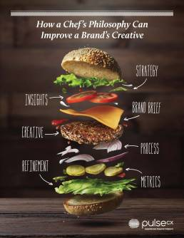 How a Chef's Philosophy Can Improve a Brand's Creative